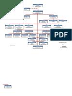 Struktur Organisasi Sekolah.xlsx