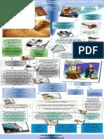 Infografia Derecho Tributario Fuentes - Diana Torrealba