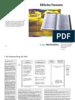 Biblisches Panorama