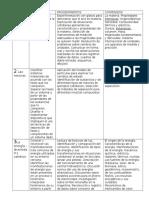 Contenidos conceptuales  2010 física química.doc