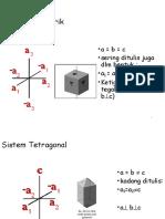 Mata Kuliah KrISMIN_Kristalografi-2