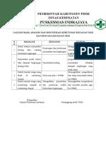 Ep 3. Catatan Hasil Analisis Dan Identifikasi Kebutuhan Kegiatan Ukm Dan Rencana Kegiatan Ukm