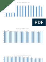 Statistik Perusahaan 22 MAR 2017