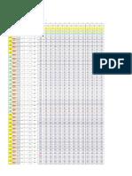 Pile Capacity EC7