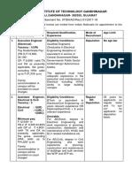 IIT Gandhinagar Recruitment 2017 Official Notification for Asst & Exec Engineers