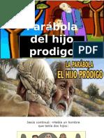 Parábola Del Hijo Prodigo