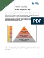 Guía de Interpretación Visual de Imágenes Satelitales_2C_2016
