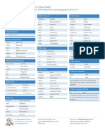 HTML4 Cheat Sheet