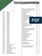 Lista de Comandos Sap2000 v16.1.1