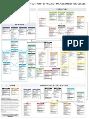 ricardo_vargas_pmbok_flow_5ed_color_en_aug2014 pdf | Project