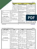 ApuntesdeDavid.pdf