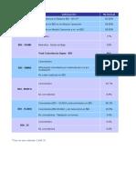 Informe Porcentajes (Marzo 28 2014)