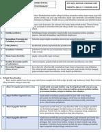 Resume Bab 15 PDF