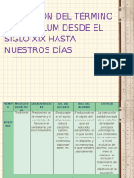 EVOLUCIÓN-DEL-TÉRMINO-CURRÍCULUM-DESDE-EL-SIGLO-XIX.pptx