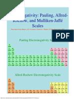 Electronegativity scales.pdf