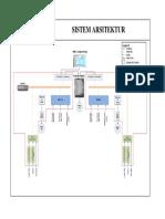 20161102 Arsitektur Rancangan Solusi TUV_NS