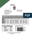 Jadual Guru Bertugas 2017 New Sheet1