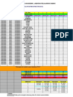 Analisis Item Subjektif 6f Dan 6 c