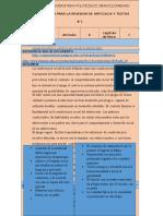 CAMBIOS CONSTANTES DE UN ADOLESCENTE EVOLUTIVA.docx