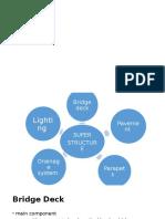 Presentation (Part Superstructure).Pptx