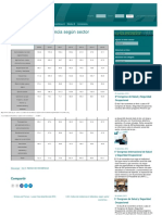 322 Indice de Incidencia Según Sector Económico - UART