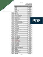 kode formasi jabatan