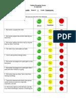 sy16-17 student perception survey