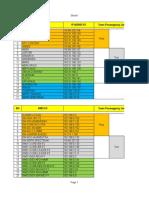 Penanggung Jawab Backup Router Dan Switch CNI-rev1