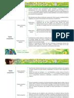 PDF Tejidoconjuntivo