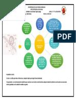 goniometro.pdf