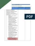 Comisiones Administrativa y Pedagogica