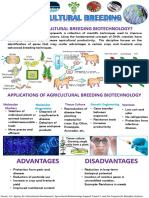 Agricultural Breeding Biotechnology