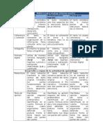 132180239-Rubrica-para-evaluar-informe-escrito.doc
