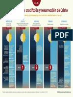 IDDAM Infografia 3Dias 3Noches