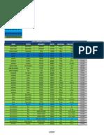 Lista a de Medicamentos de Referência 11-05-2017