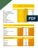 Caso 2 Analisis Financiero