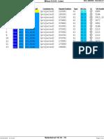 Ships Particular List 20130124