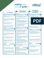 Descripcion prueba Matematicas 3 grado 2014.pdf