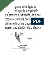 Precipitación efectiva
