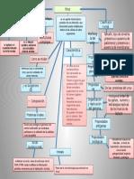 clasificacion de las artes mapa conceptual.pptx