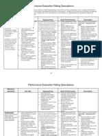 HHC Perf Eval Rating Desc