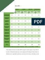 Matriz de Perfil Competitivo (1) TERCERA ENTREGA