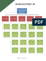 Wbs Eap Estrutura Analitica Do Projeto