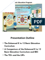 dr_marilyn_d_dimaano-K_to_12_basic_education_program.pdf