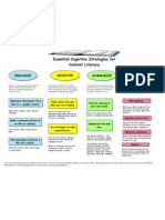 Essential Cognitive Strategies for Content Literacy