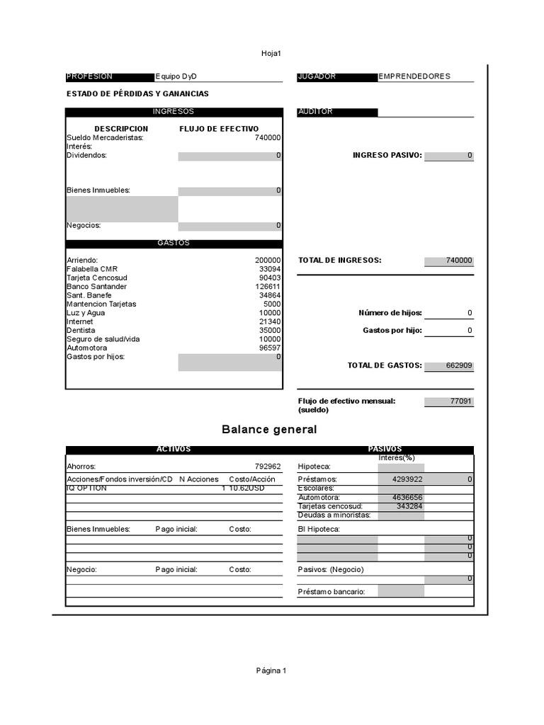 Cashflow hoja de balance for Juego de mesa cash flow