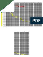 ANEXO 1 Cronograma de Ejecución Del Proyectos de Invernadero Automatizado