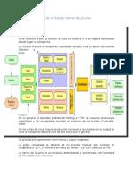 Cadena productiva de la Pulpa y Harina de Lúcuma.docx