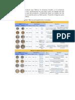 Caracteristicas de Las Monedas