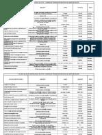 Causas e Medidas da FTA.xls